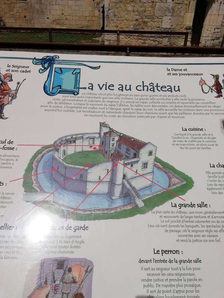 La vie au château de Saint Jean d'Angle